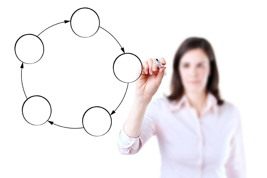09-Les-grandes-étapes-d'une-demande-de-financement-pour-une-formation